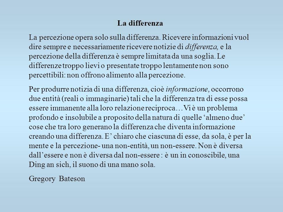 La percezione opera solo sulla differenza. Ricevere informazioni vuol dire sempre e necessariamente ricevere notizie di differenza, e la percezione de