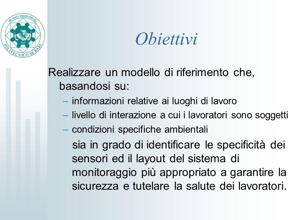 Obiettivi Realizzare un modello di riferimento che, basandosi su: –informazioni relative ai luoghi di lavoro –livello di interazione a cui i lavorator