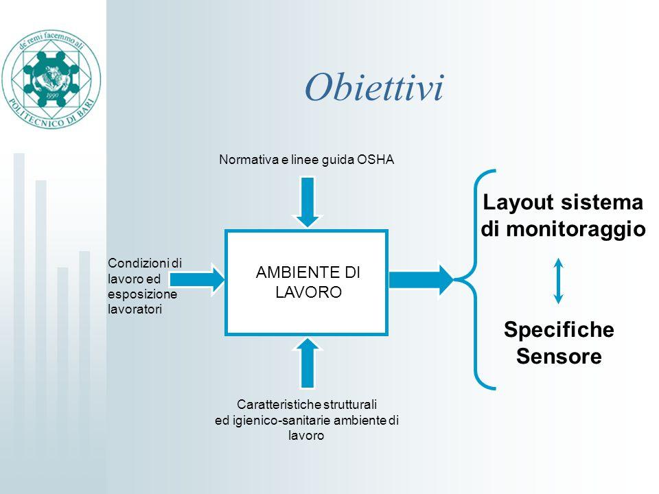 Obiettivi Condizioni di lavoro ed esposizione lavoratori Caratteristiche strutturali ed igienico-sanitarie ambiente di lavoro Normativa e linee guida
