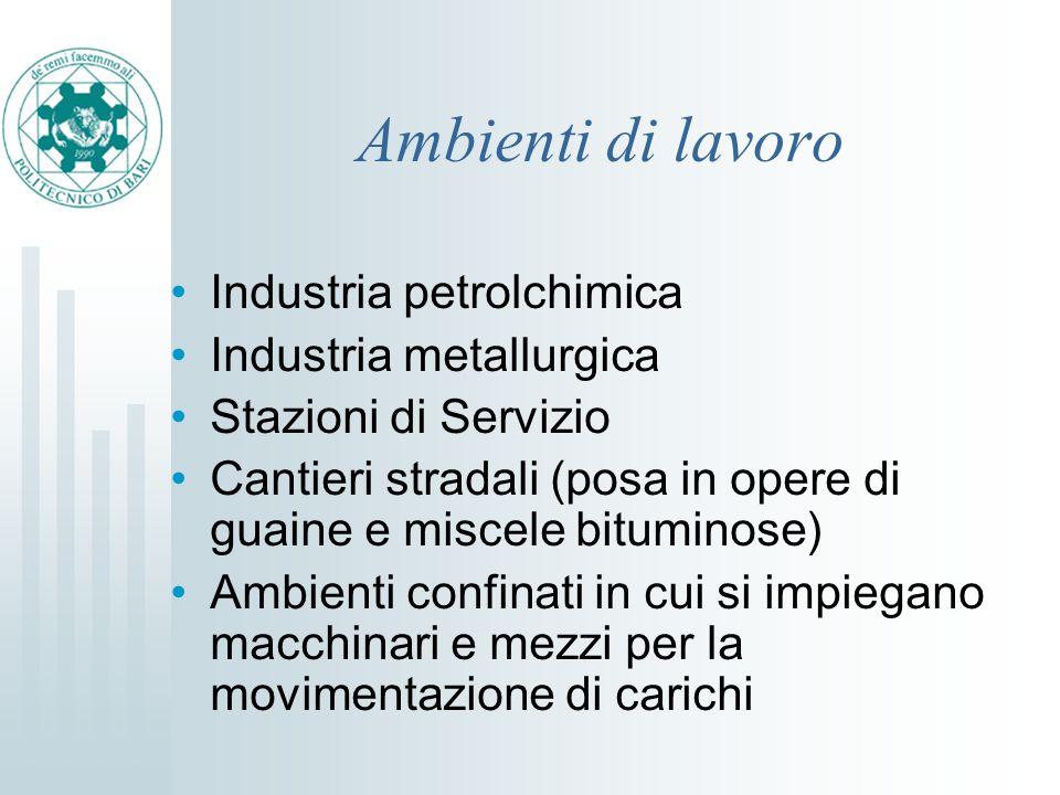 Ambienti di lavoro Industria petrolchimica Industria metallurgica Stazioni di Servizio Cantieri stradali (posa in opere di guaine e miscele bituminose