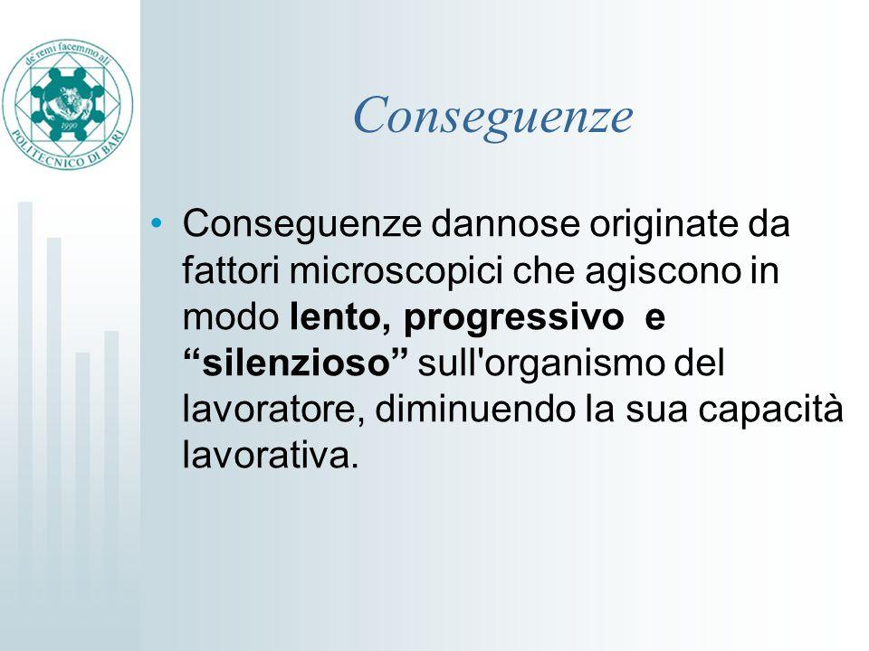 Conseguenze Conseguenze dannose originate da fattori microscopici che agiscono in modo lento, progressivo e silenzioso sull'organismo del lavoratore,