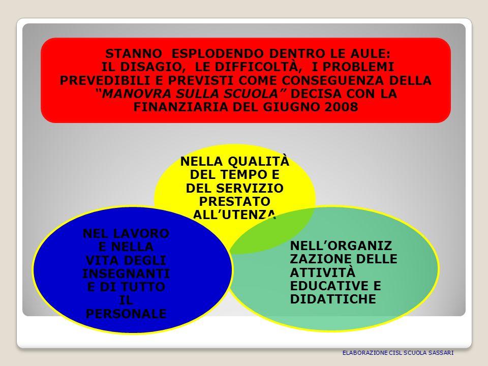 DIPARTIMENTOCOMITATO TECNICO SCIENTIFICO UFFICIO TECNICO (PER IL SETTORE TECNOLOGICO) PER LA PROGETTAZIONE DIDATTICA E LINTEGRAZIONE DISCIPLINARE 1.CON COMPOSIZIONE PARITETICA DI DOCENTI E DI ESPERTI ESTERNI 2.CON FUNZIONI CONSULTIVE E DI PROPOSTA ORGANIZZARE I LABORATORI MODELLI ORGANIZZATIVI PREVISTI PER GLI ISTITUTI TECNICI ELABORAZIONE CISL SCUOLA SASSARI
