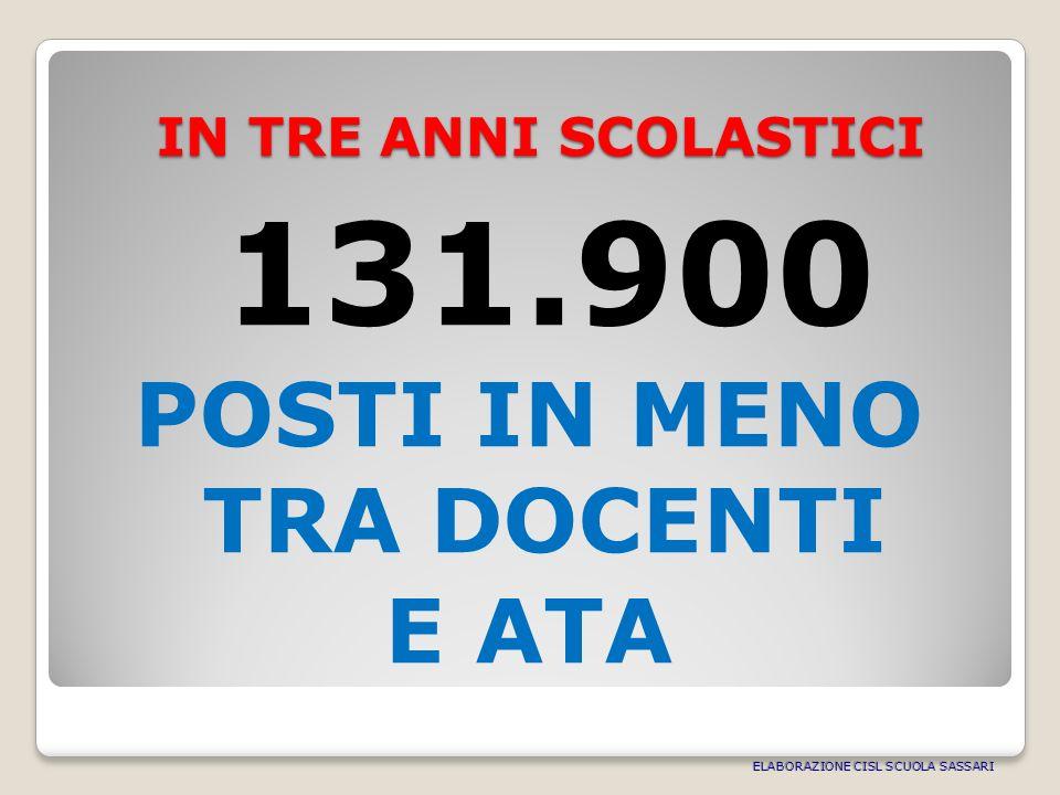 IN TRE ANNI SCOLASTICI 131.900 POSTI IN MENO TRA DOCENTI E ATA ELABORAZIONE CISL SCUOLA SASSARI