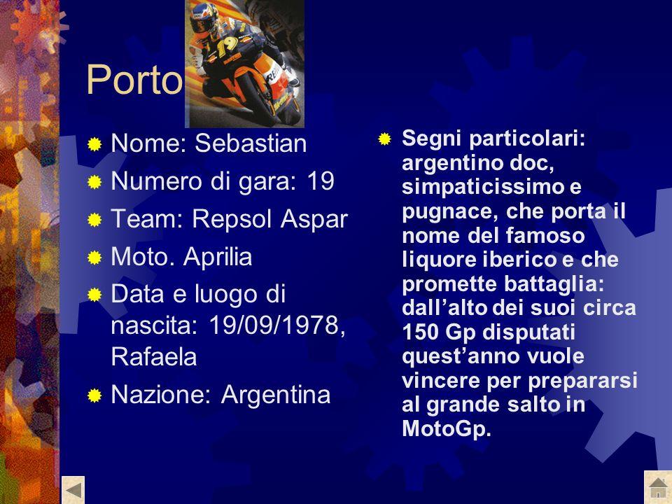 Pedrosa Nome: Daniel Numero di gara: 1 Team: Telefonica Movistar Honda 250 Data e luogo di nascita: 29/09/1985 Castellar Del Valles Nazione: Spagna Se