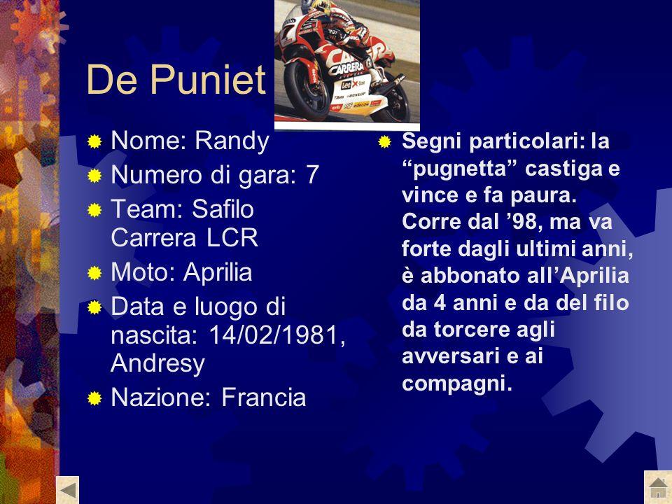 Porto Nome: Sebastian Numero di gara: 19 Team: Repsol Aspar Moto. Aprilia Data e luogo di nascita: 19/09/1978, Rafaela Nazione: Argentina Segni partic