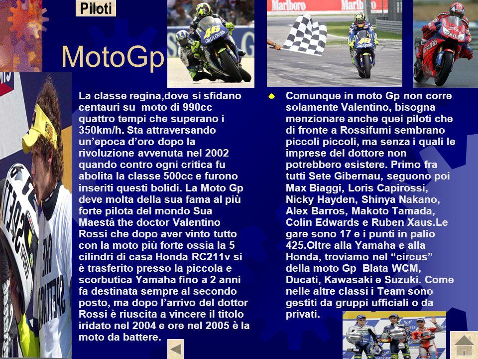 Guintoli Nome: Sylvain Numero di gara: Campetella Racing Moto: Aprilia Data e luogo di nascita: 24/06/1982, Montelimar Nazione: Francia Segni particol