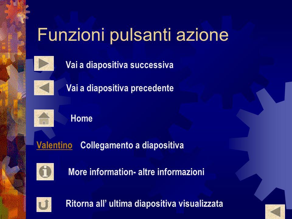 Funzioni pulsanti azione Vai a diapositiva successiva Vai a diapositiva precedente Home ValentinoCollegamento a diapositiva More information- altre informazioni Ritorna all ultima diapositiva visualizzata