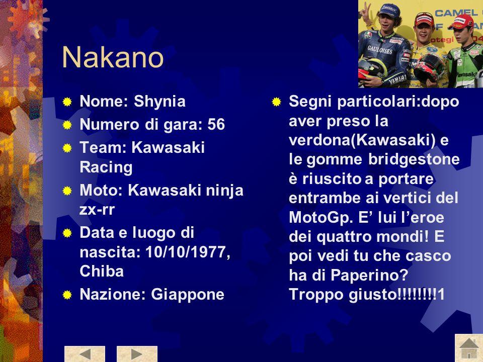 Capirossi Nome: Loris Numero di gara: 65 Team: Ducati Marlboro Moto: Ducati Data e luogo di nascita: 04/041973, Castel San Pietro Nazione: Italia Segn