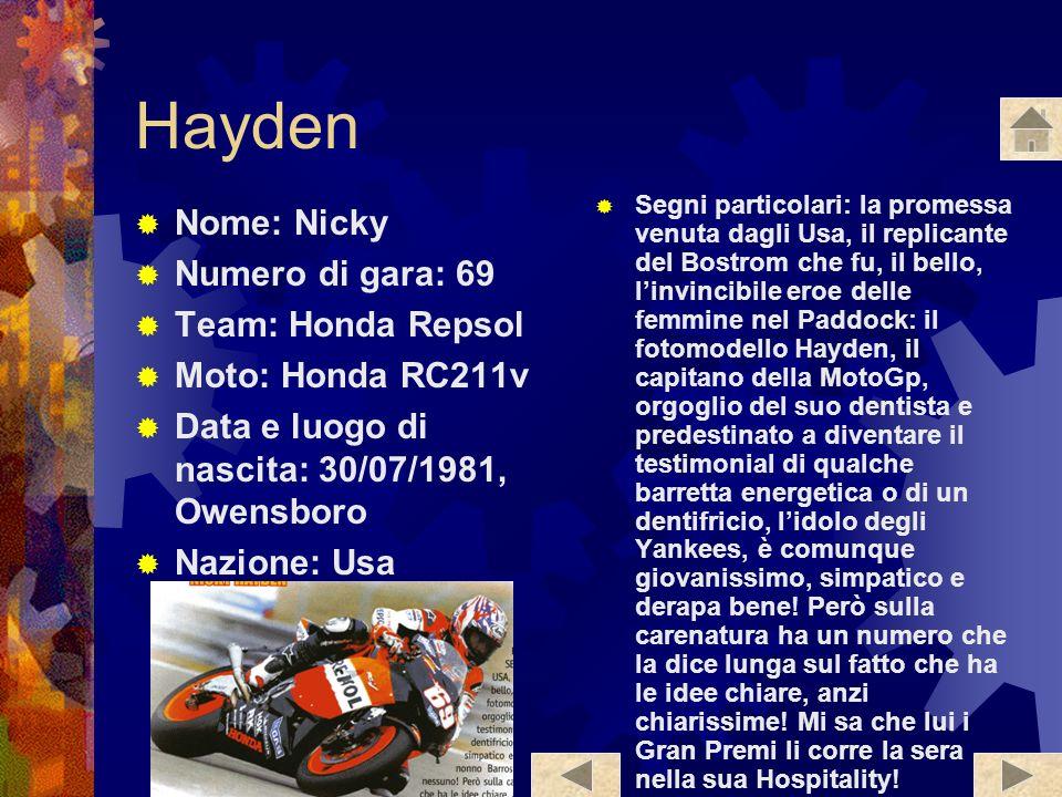 Nakano Nome: Shynia Numero di gara: 56 Team: Kawasaki Racing Moto: Kawasaki ninja zx-rr Data e luogo di nascita: 10/10/1977, Chiba Nazione: Giappone S