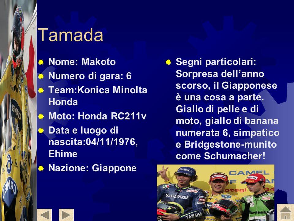 Barros Nome: Alex Numero di gara: 4 Team: Honda Camel Pramac Pons Moto: Honda RC211v Data e luogo di nascita: 18/10/1970, San Paolo Nazione: Brasile S