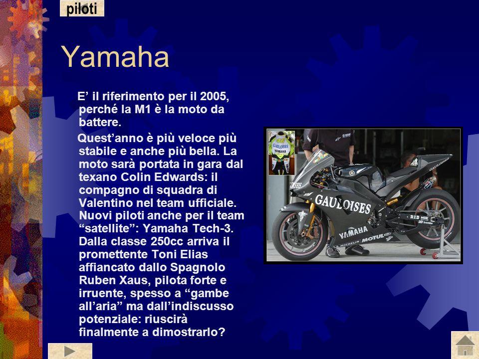 Xaus Nome: Ruben Numero di gara: 11 Team: Fortuna Yamaha Tech-3 Moto: Yamaha YZF M1 Data e luogo di nascita: 18/02/1978 Barcellona Nazione: Spagna Seg