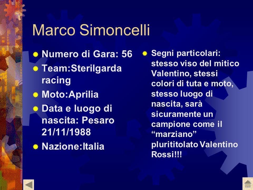 Guintoli Nome: Sylvain Numero di gara: Campetella Racing Moto: Aprilia Data e luogo di nascita: 24/06/1982, Montelimar Nazione: Francia Segni particolari: nome francese, cognome italiano, ma non è un prestigiatore.