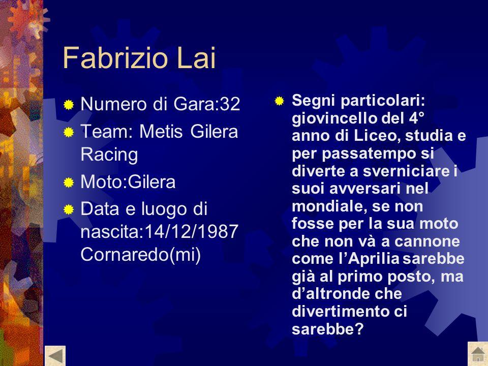 Marco Simoncelli Numero di Gara: 56 Team:Sterilgarda racing Moto:Aprilia Data e luogo di nascita: Pesaro 21/11/1988 Nazione:Italia Segni particolari: