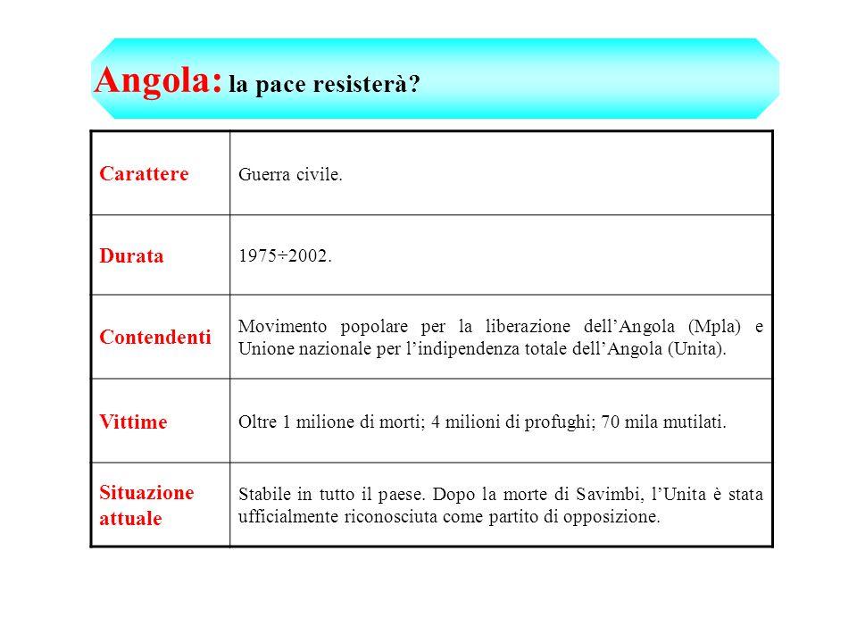 Angola: la pace resisterà. Carattere Guerra civile.