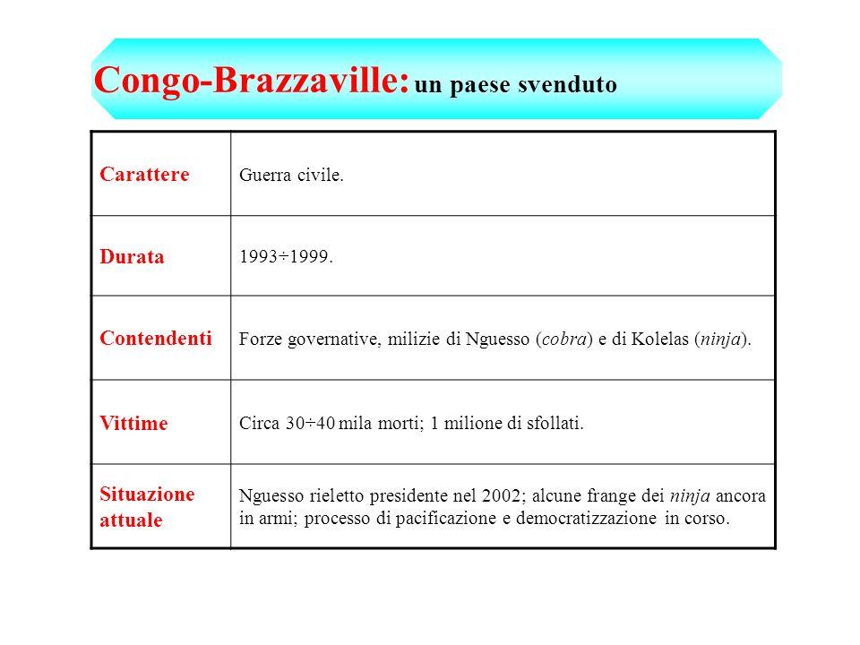 Congo-Brazzaville: un paese svenduto Carattere Guerra civile.