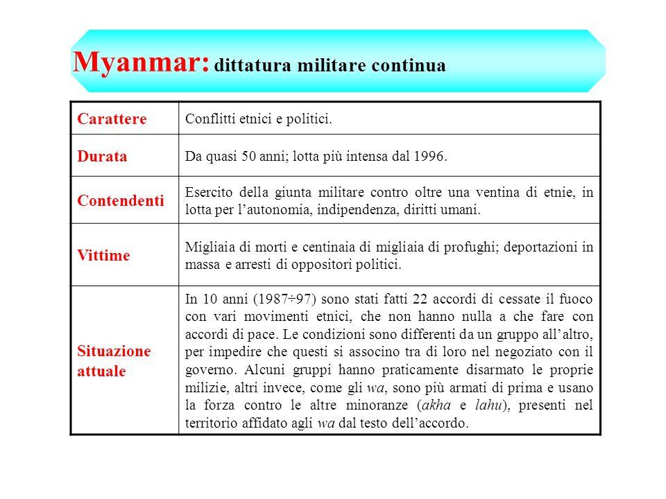 Myanmar: dittatura militare continua Carattere Conflitti etnici e politici.