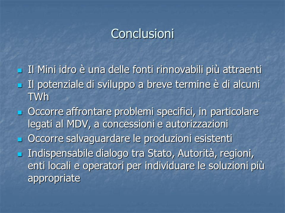 Conclusioni Il Mini idro è una delle fonti rinnovabili più attraenti Il Mini idro è una delle fonti rinnovabili più attraenti Il potenziale di svilupp
