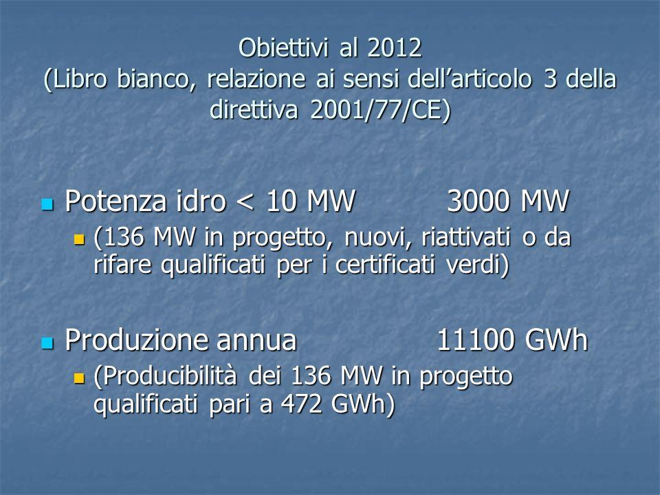 Obiettivi al 2012 (Libro bianco, relazione ai sensi dellarticolo 3 della direttiva 2001/77/CE) Potenza idro < 10 MW 3000 MW Potenza idro < 10 MW 3000