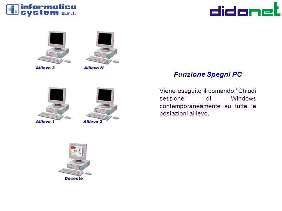 Funzione Spegni PC Viene eseguito il comando