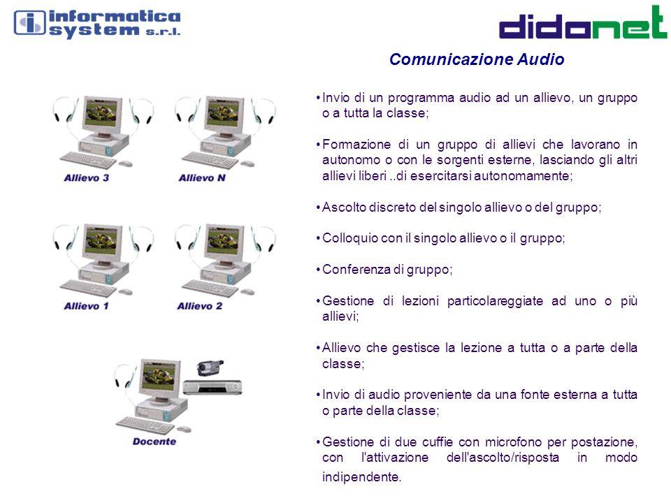 Comunicazione Audio Invio di un programma audio ad un allievo, un gruppo o a tutta la classe; Formazione di un gruppo di allievi che lavorano in auton