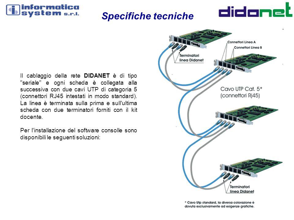 Specifiche tecniche Il cablaggio della rete DIDANET è di tipo