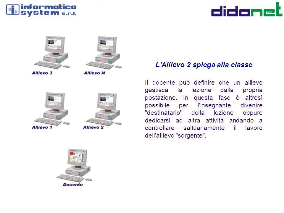 Versione doppia con Simulazione 2° registratore (con due schede audio), in questo caso si hanno due cuffie con microfono e due registratori digitali completamente indipendenti (Doppia Postazione) che mantengono file e comandi separati.