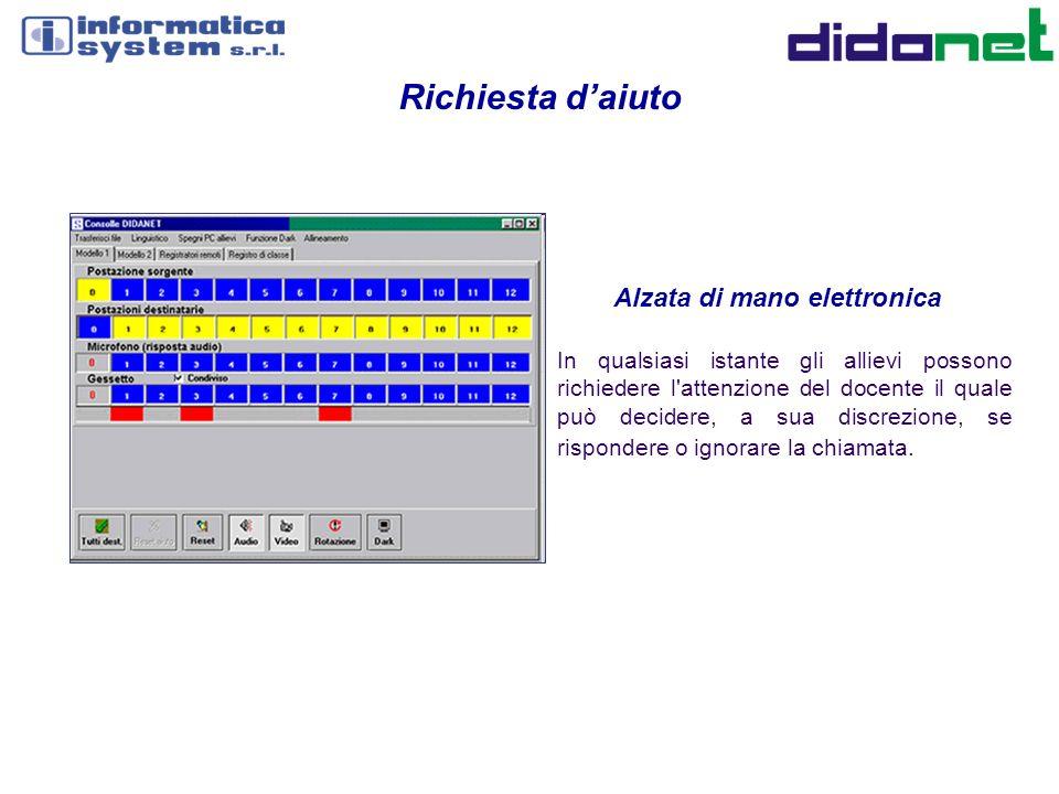 Alzata di mano elettronica In qualsiasi istante gli allievi possono richiedere l'attenzione del docente il quale può decidere, a sua discrezione, se r