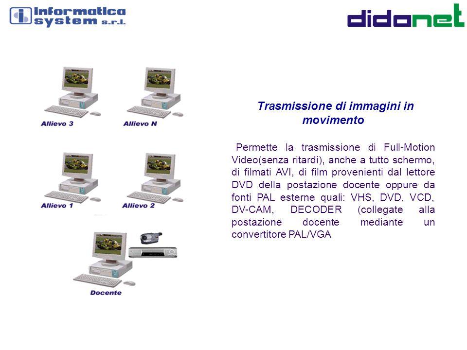 Trasmissione di immagini in movimento Permette la trasmissione di Full-Motion Video(senza ritardi), anche a tutto schermo, di filmati AVI, di film pro