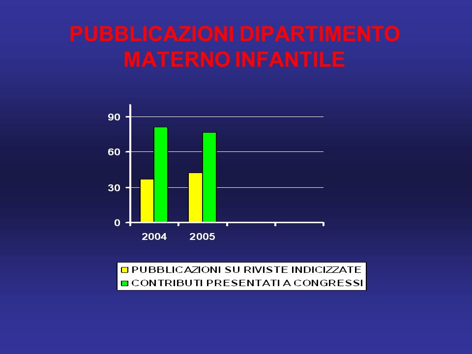 PUBBLICAZIONI DIPARTIMENTO MATERNO INFANTILE