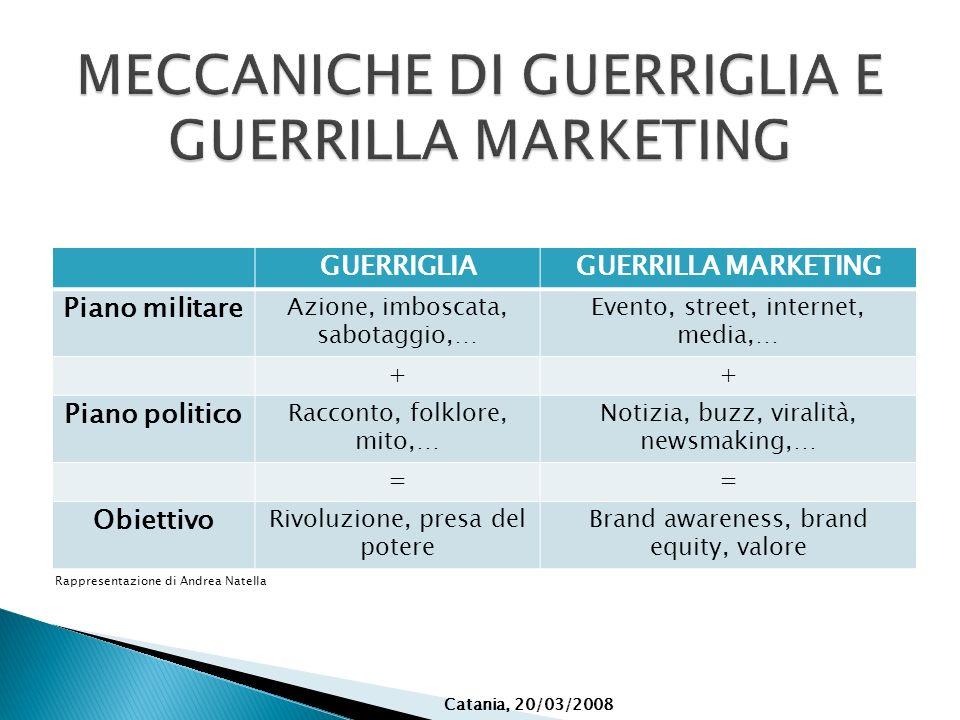 Una campagna di Guerrilla Marketing deve essere concepita come ununica azione integrata in grado di dimostrare la propria efficienza sia sul piano militare che sul piano politico.