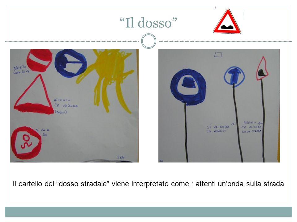 Il dosso Il cartello del dosso stradale viene interpretato come : attenti unonda sulla strada