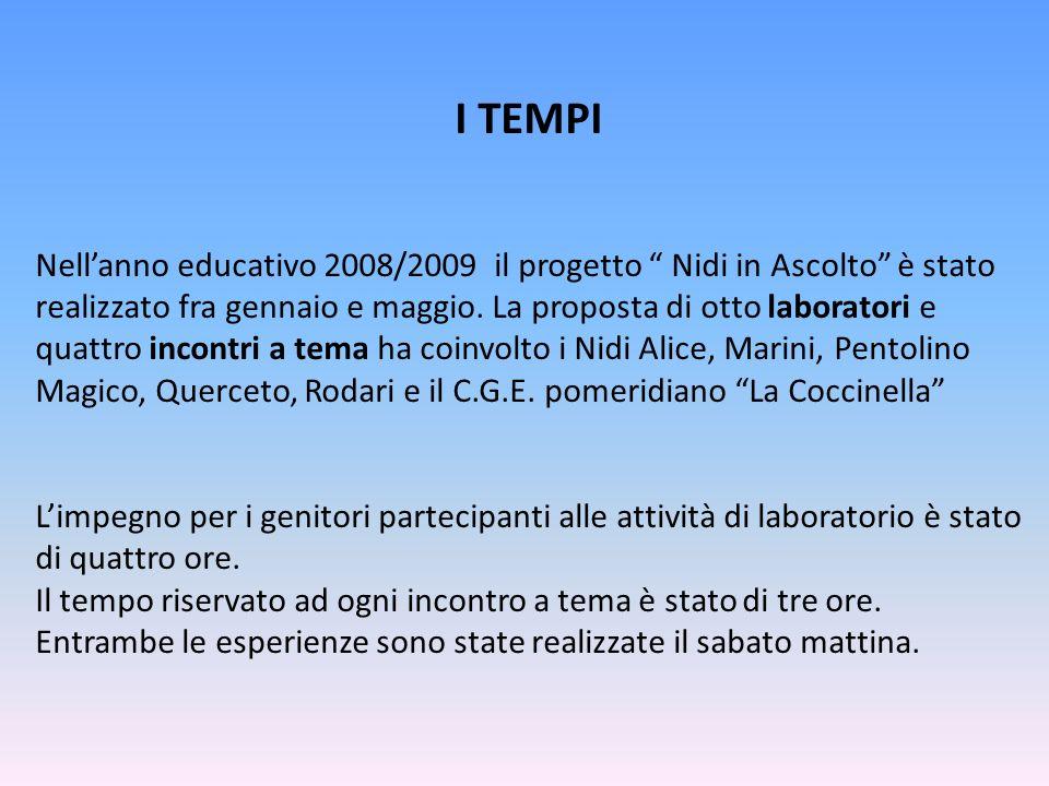 I TEMPI Nellanno educativo 2008/2009 il progetto Nidi in Ascolto è stato realizzato fra gennaio e maggio. La proposta di otto laboratori e quattro inc