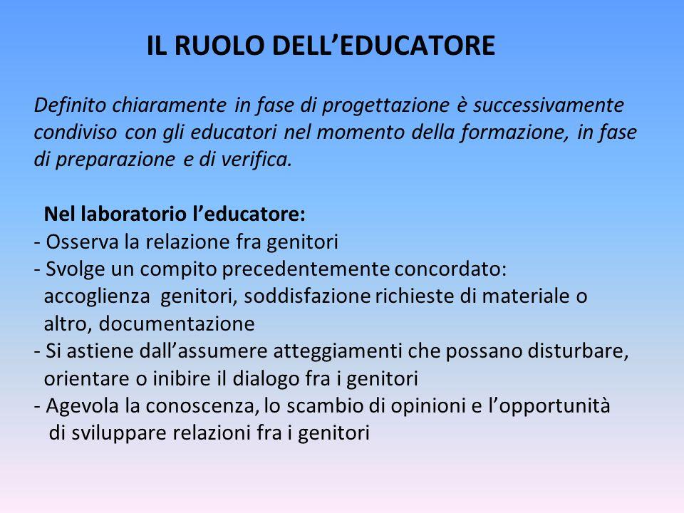 IL RUOLO DELLEDUCATORE Definito chiaramente in fase di progettazione è successivamente condiviso con gli educatori nel momento della formazione, in fa