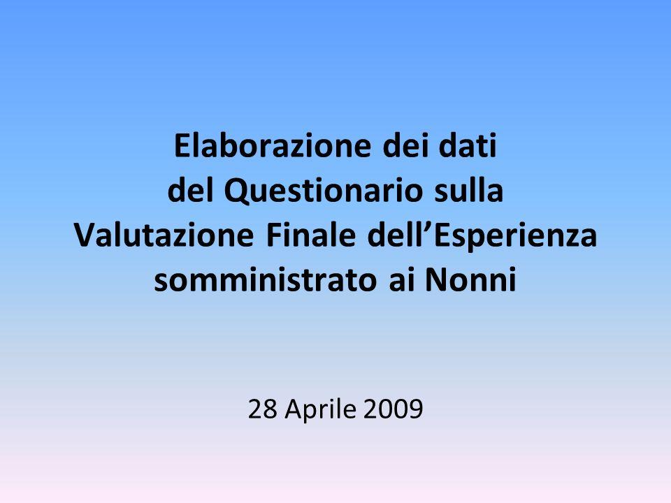 Elaborazione dei dati del Questionario sulla Valutazione Finale dellEsperienza somministrato ai Nonni 28 Aprile 2009