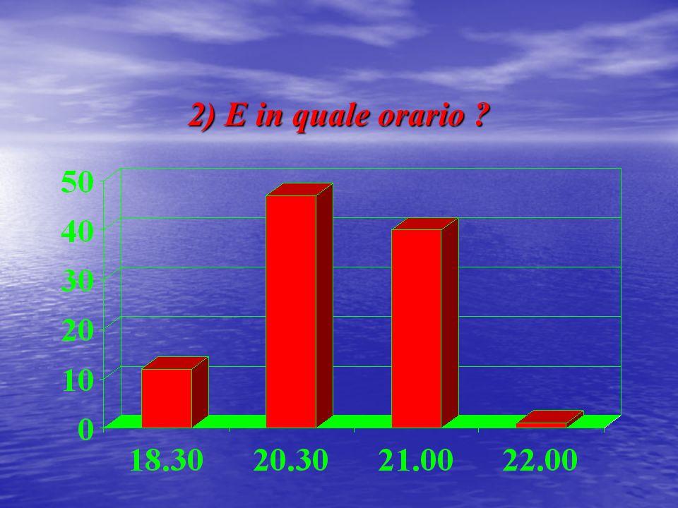 2) E in quale orario