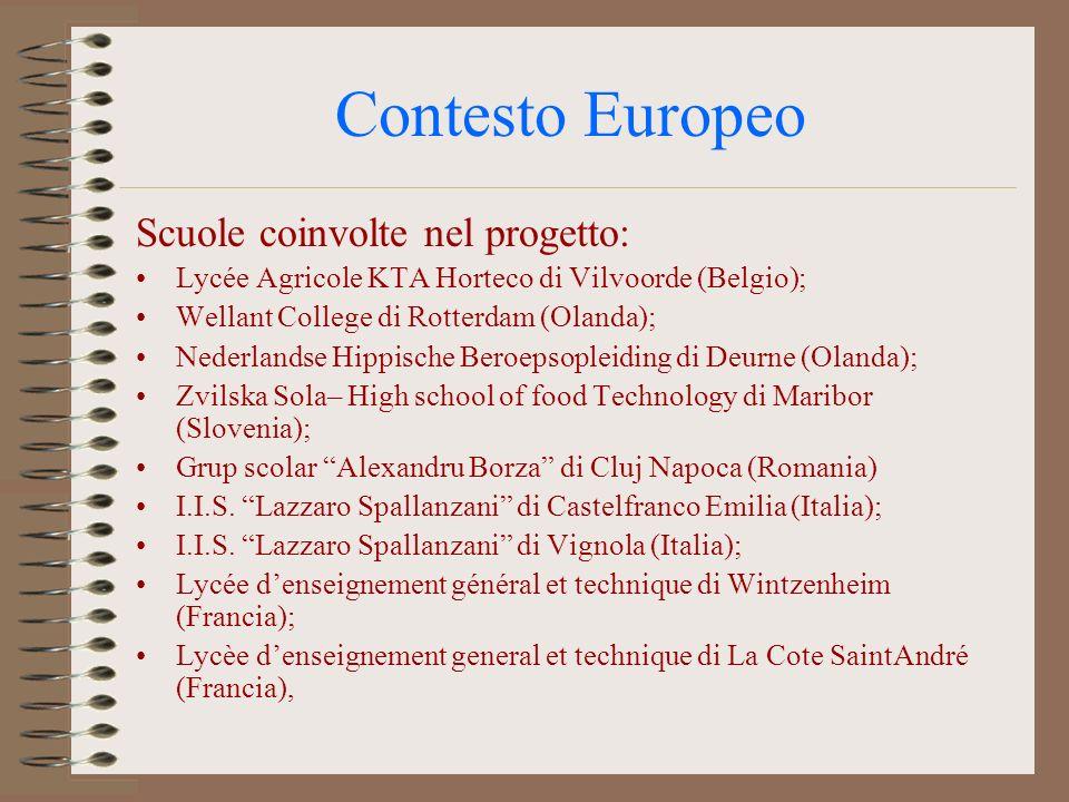 Contesto Europeo Scuole coinvolte nel progetto: Lycée Agricole KTA Horteco di Vilvoorde (Belgio); Wellant College di Rotterdam (Olanda); Nederlandse H
