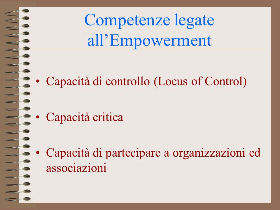 Competenze legate allEmpowerment Capacità di controllo (Locus of Control) Capacità critica Capacità di partecipare a organizzazioni ed associazioni