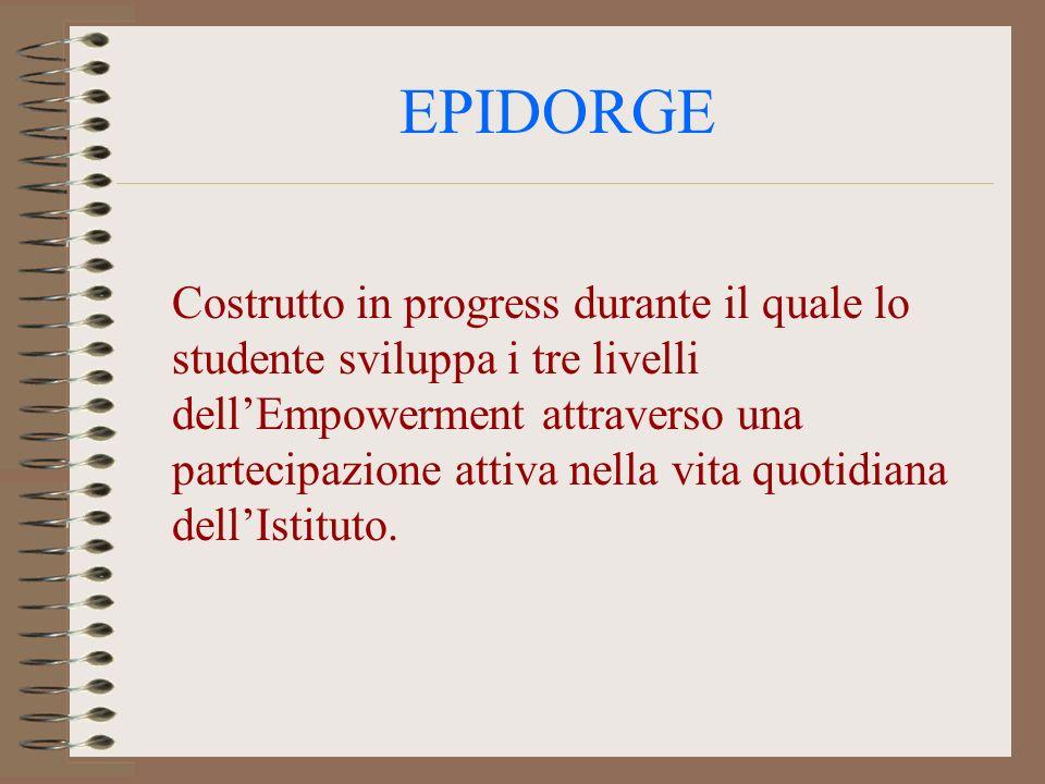 EPIDORGE Costrutto in progress durante il quale lo studente sviluppa i tre livelli dellEmpowerment attraverso una partecipazione attiva nella vita quotidiana dellIstituto.