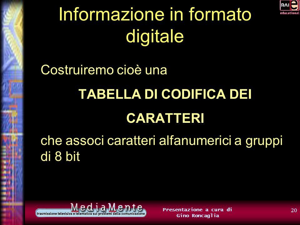19 Presentazione a cura di Gino Roncaglia Informazione in formato digitale Ad esempio: 00000000 A 00000001 B 00000010 C 00000011 D 00000100 E …. e cos