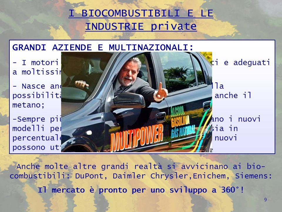 10 Tabella estratta da www.biodiesel.de