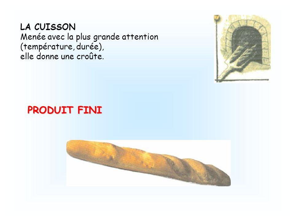 LA DIVISION ET LA DETENTE La pâte est divisée en