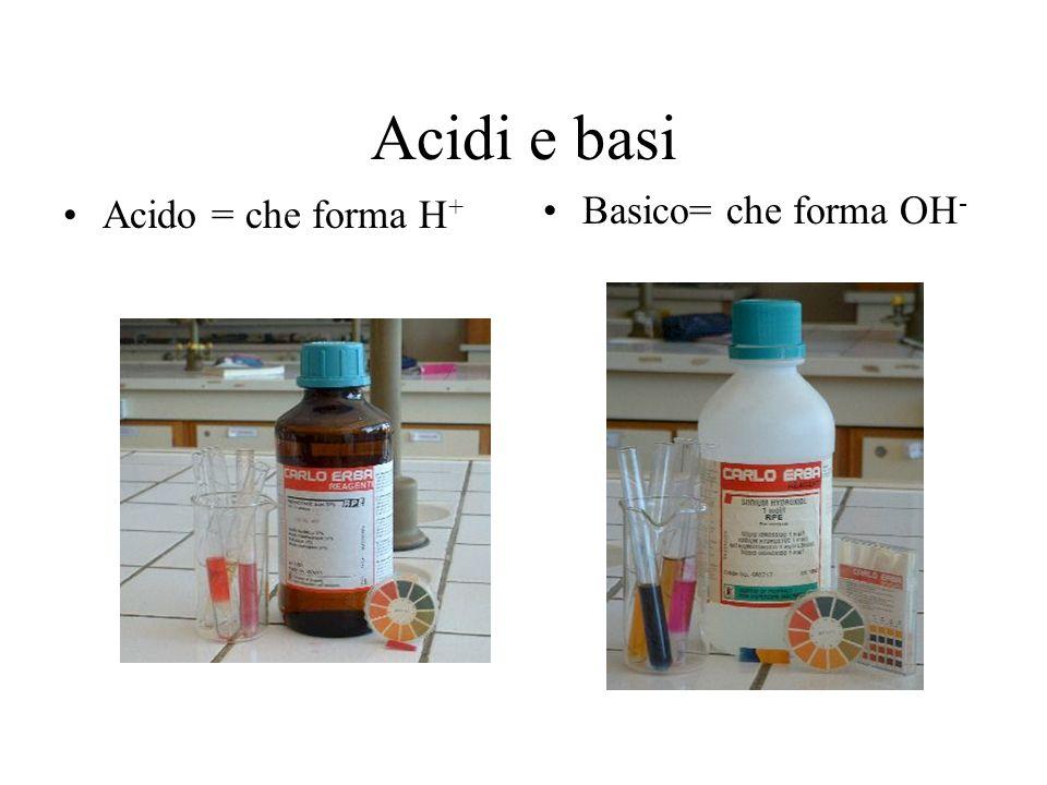 Scala di pH Mediante questa scala di pH si misura il grado di acidità e di basicità i cui valori sono compresi tra 1 e 14 1234567891011121314 ACIDO NE