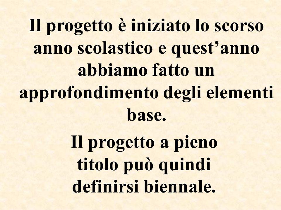 Gabriele dAnnunzio Taci.