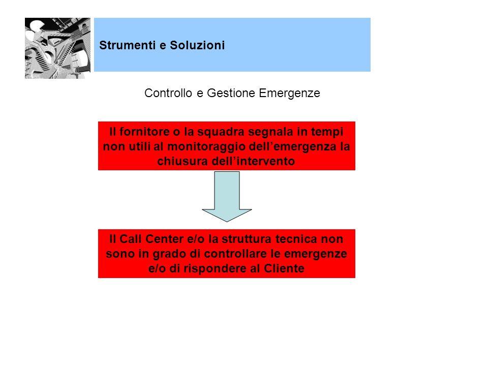 Strumenti e Soluzioni Controllo e Gestione Emergenze Il fornitore o la squadra segnala in tempi non utili al monitoraggio dellemergenza la chiusura dellintervento Il Call Center e/o la struttura tecnica non sono in grado di controllare le emergenze e/o di rispondere al Cliente