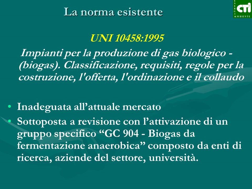 La norma esistente UNI 10458:1995 Impianti per la produzione di gas biologico - (biogas). Classificazione, requisiti, regole per la costruzione, l'off