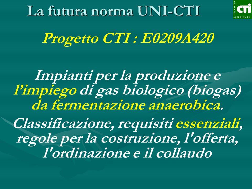 La futura norma UNI-CTI Progetto CTI : E0209A420 Impianti per la produzione e limpiego di gas biologico (biogas) da fermentazione anaerobica. Classifi