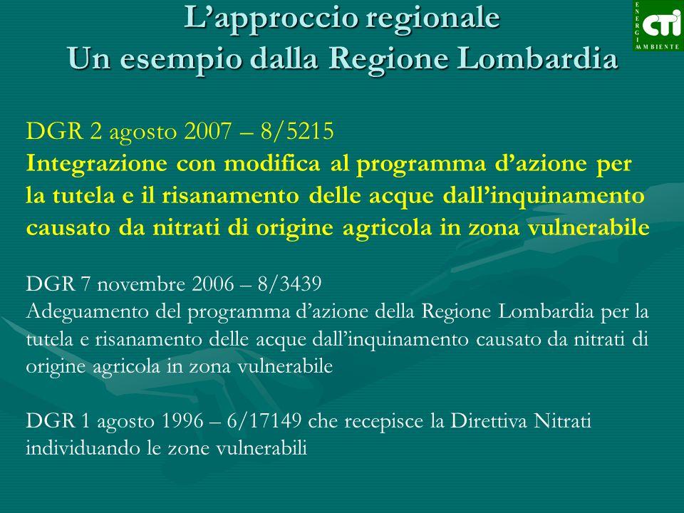 Lapproccio regionale Un esempio dalla Regione Lombardia DGR 2 agosto 2007 – 8/5215 Integrazione con modifica al programma dazione per la tutela e il r