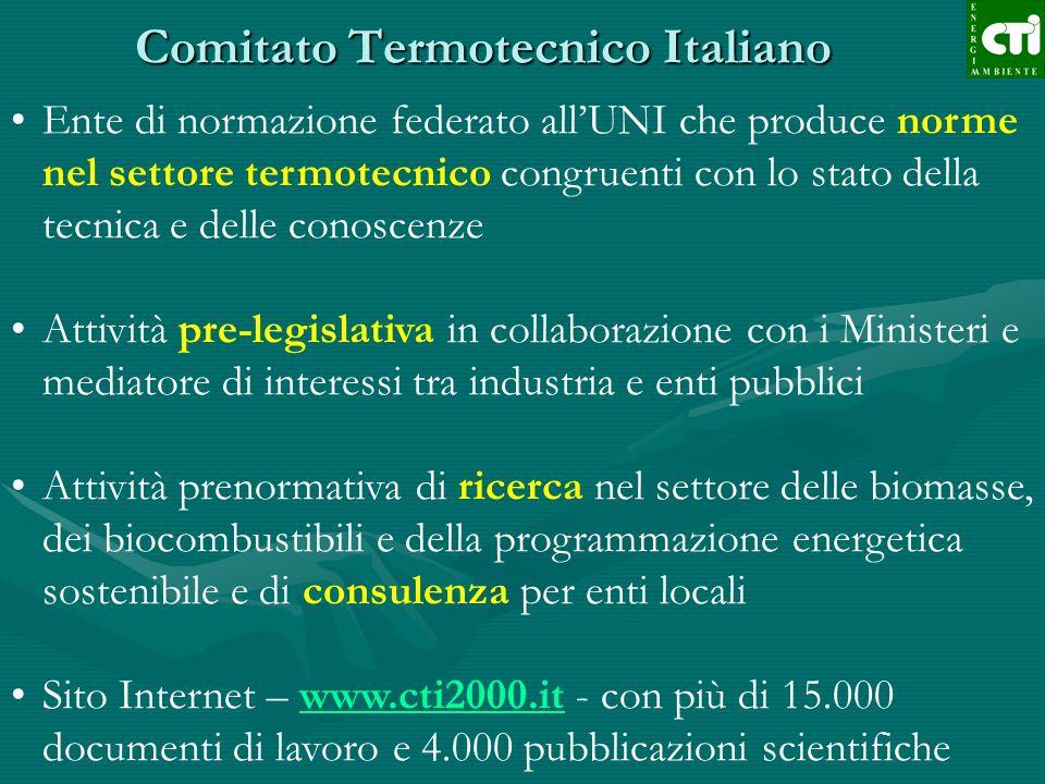 Comitato Termotecnico Italiano Ente di normazione federato allUNI che produce norme nel settore termotecnico congruenti con lo stato della tecnica e d