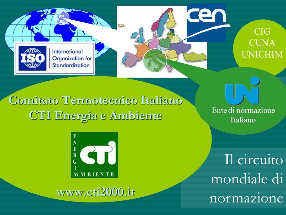 Il circuito mondiale di normazione Comitato Termotecnico Italiano CTI Energia e Ambiente www.cti2000.it Ente di normazione Italiano CIG CUNA UNICHIM