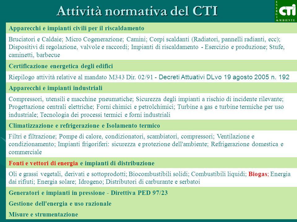 Attività normativa del CTI Apparecchi e impianti civili per il riscaldamento Bruciatori e Caldaie; Micro Cogenerazione; Camini; Corpi scaldanti (Radia